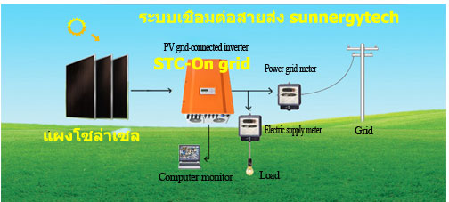 STC-PV project